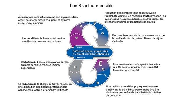 8-facteurs-positifs-arjohuntleigh.jpg