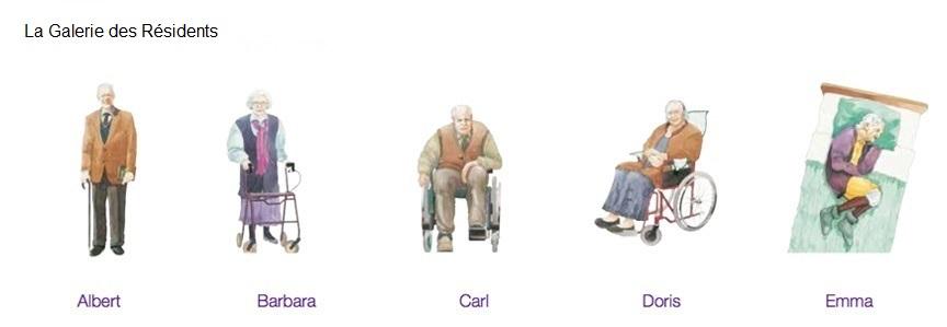 galerie-residents-classification-blog-arjohuntleigh_2.jpg
